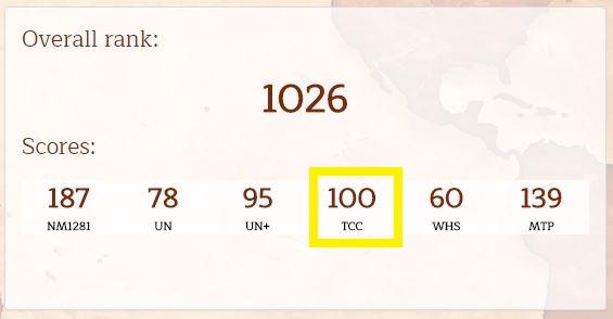 tcc 100